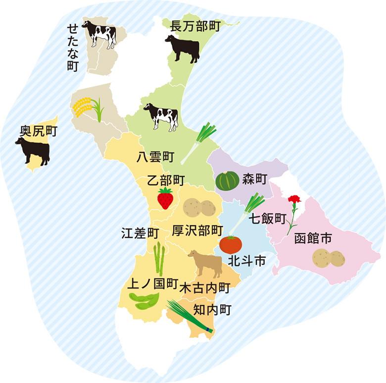 農業生産の概要
